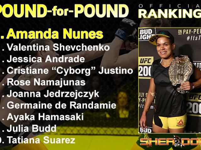 Sherdog S Wmma Pound For Pound Top 10